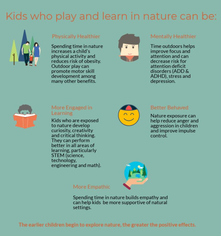 Children Nature